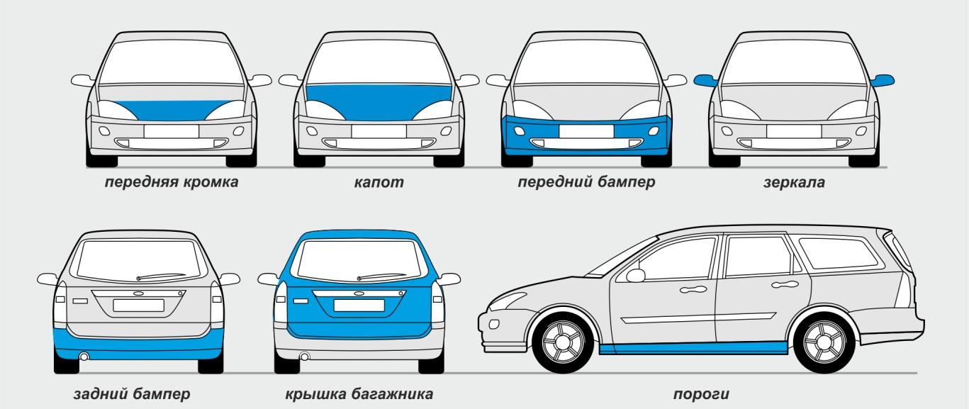 покрытие воском для авто